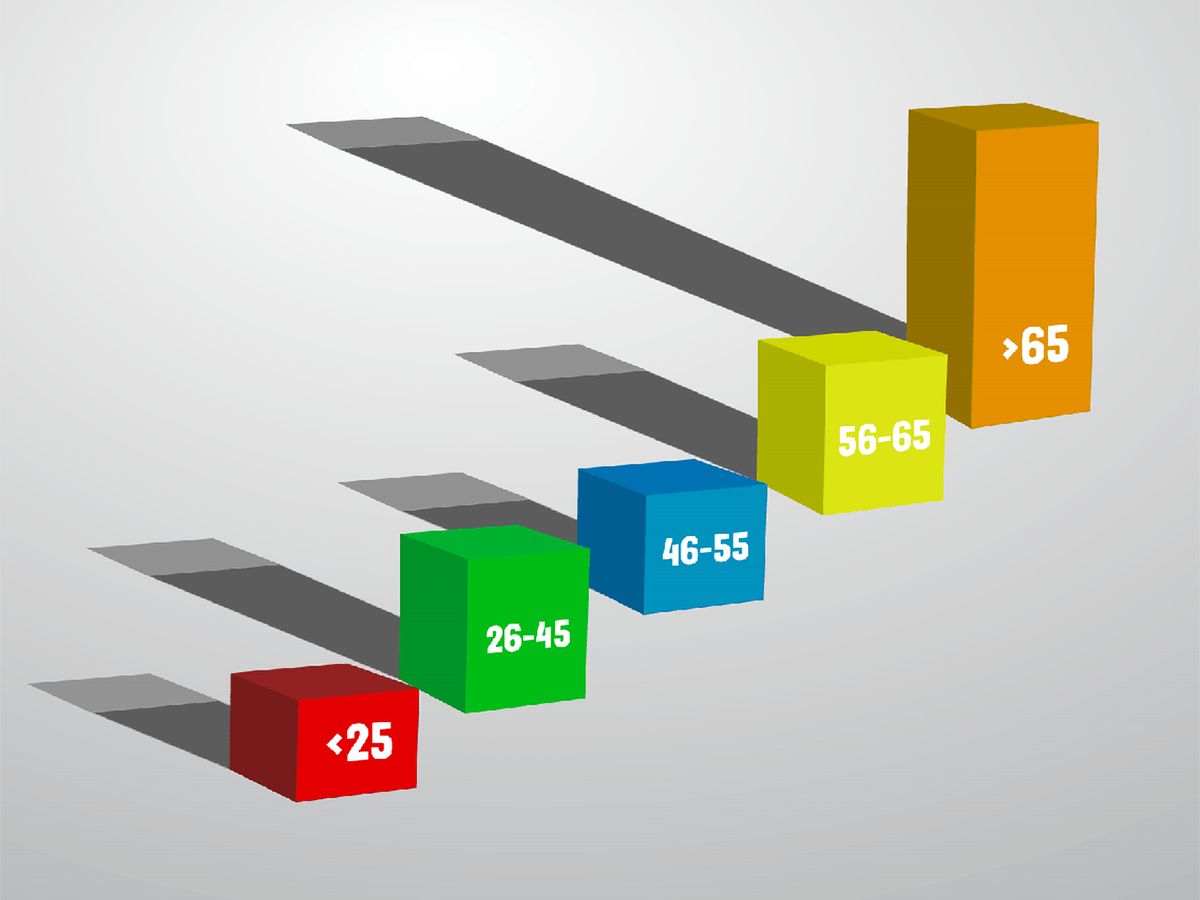 Image of age chart