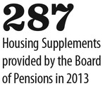 2013 Housing Supplements