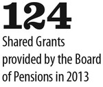 Shared Grants 2013